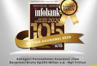 """Equity Life Indonesia kembali meraih predikat """"sangat bagus"""" pada Rating 105 Asuransi Versi Infobank 2020"""